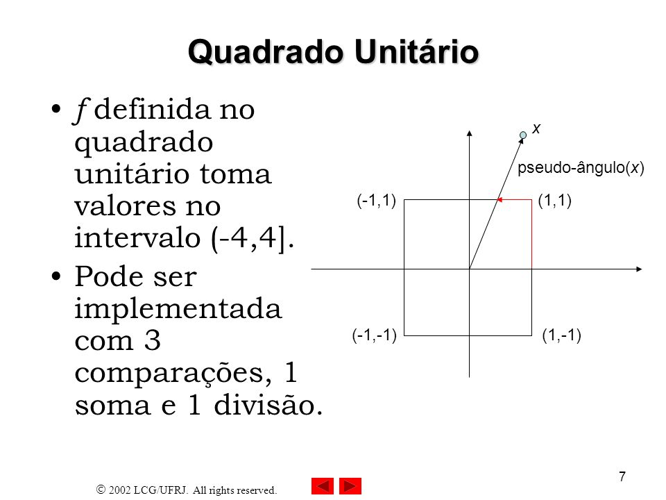 Quadrado Unitário f definida no quadrado unitário toma valores no intervalo (-4,4]. Pode ser implementada com 3 comparações, 1 soma e 1 divisão.
